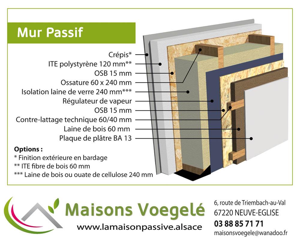 MAISON PASSIVE - Constructions VAUTIER